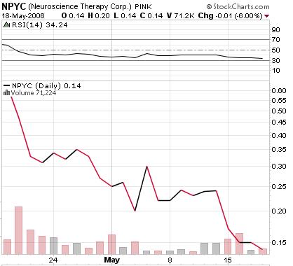 npyc_chart.jpg